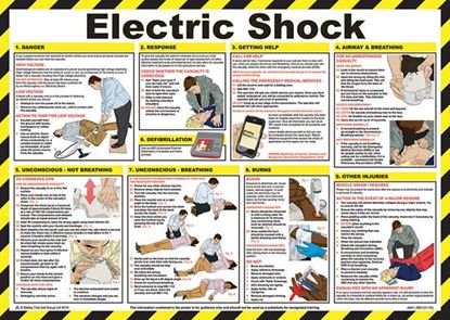 Picture of CLICK MEDICAL ELECTRIC SHOCK TREATMENT GUIDE A601