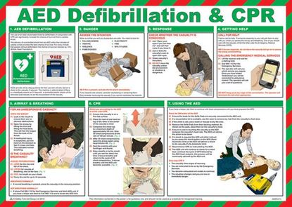 Picture of CLICK MEDICAL DEFIBRILLATOR GUIDE A625