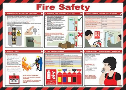Picture of CLICK MEDICAL FIRE SAFETY POSTER A616