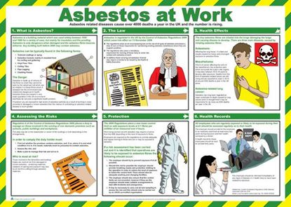 Picture of CLICK MEDICAL ASBESTOS AT WORK POSTER A718